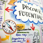 "Ein visuelles Protokoll entsteht: Graphic Recording bei der Konferenz Swiss Economic Forum - ""Discover Potential"""