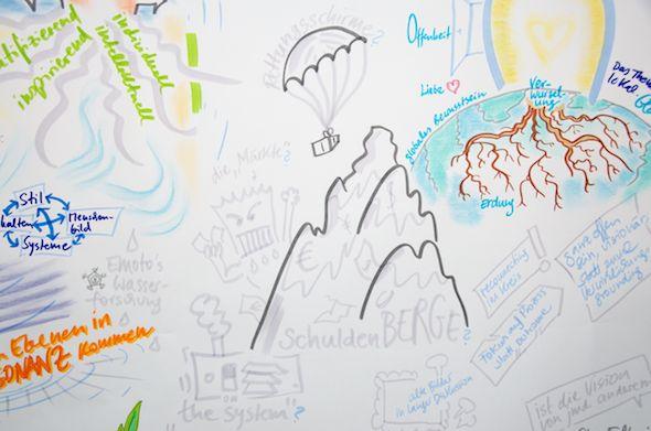 Graphic Recording auf dem Ecomony & Consciousness VisionLab - Ausschnitt Finanzkrise