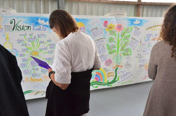 Graphic Recording auf dem Ecomony & Consciousness VisionLab - CLF Teilnehmer vor dem Bild