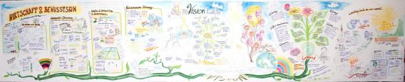 VisionLab Economy & Consciousness Gesamtbild - Live Visualisierung beim Celebrate Life Festival 2012