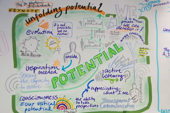 Graphic Recording for the SIETAR Forum Integral Conference - Potential (talk by Prof. Stephan Breidenbach)