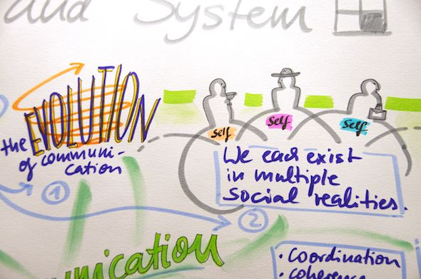Graphic Recording at the SIETAR Forum Integral Conference - Multiple Social Realities
