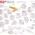 TEDx Berlin Graphic Recording - visuelle Konferenzzeichnung