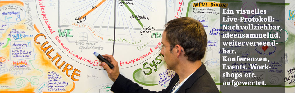Live Visualsierung und Graphic Recording
