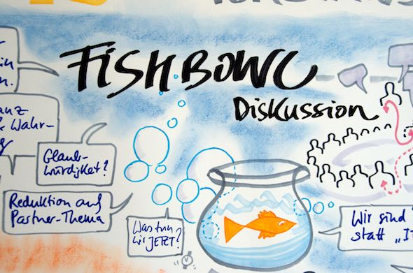 Graphic Recording Detail Fishbowl Discussion