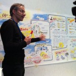 Probieren Sie innovative Zeitraffer-Videos bei Ihrem Graphic Recording!