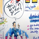 "Graphic Recording Bilddetail ""How do we get there?"""