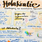 Holakratie / Holacracy visuelle Trainingsmaterialien von Integral Information Architecture