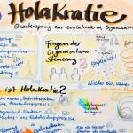 Holakratie / Holacracy visuelle Trainingsmaterialien von Integral Information Architecture