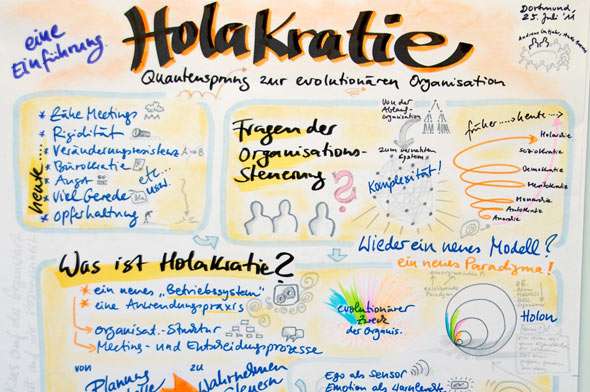 Holakratie / Holacracy Flipchart by Integral Information Architecture