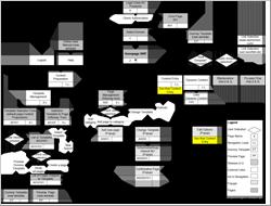 IA/UX Flowchart