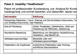IA/UX Usability